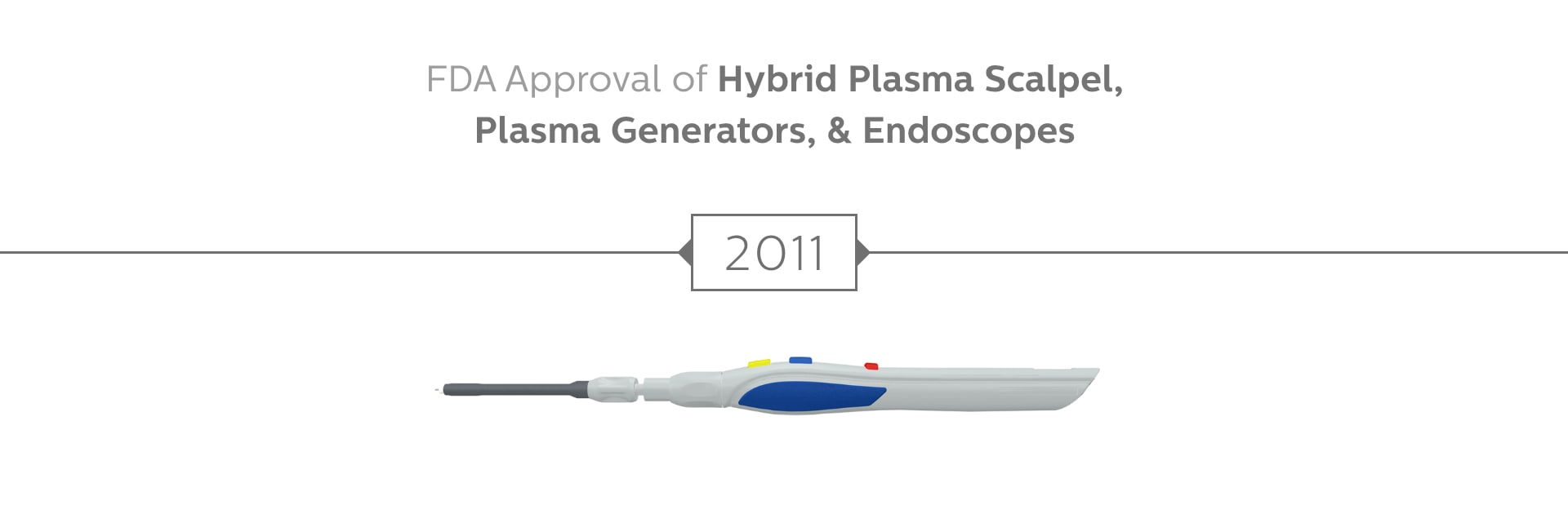 FDA Approval was awarded to USMI for its Hybrid Plasma Scalpel, Plasma Generators and Endoscopes.
