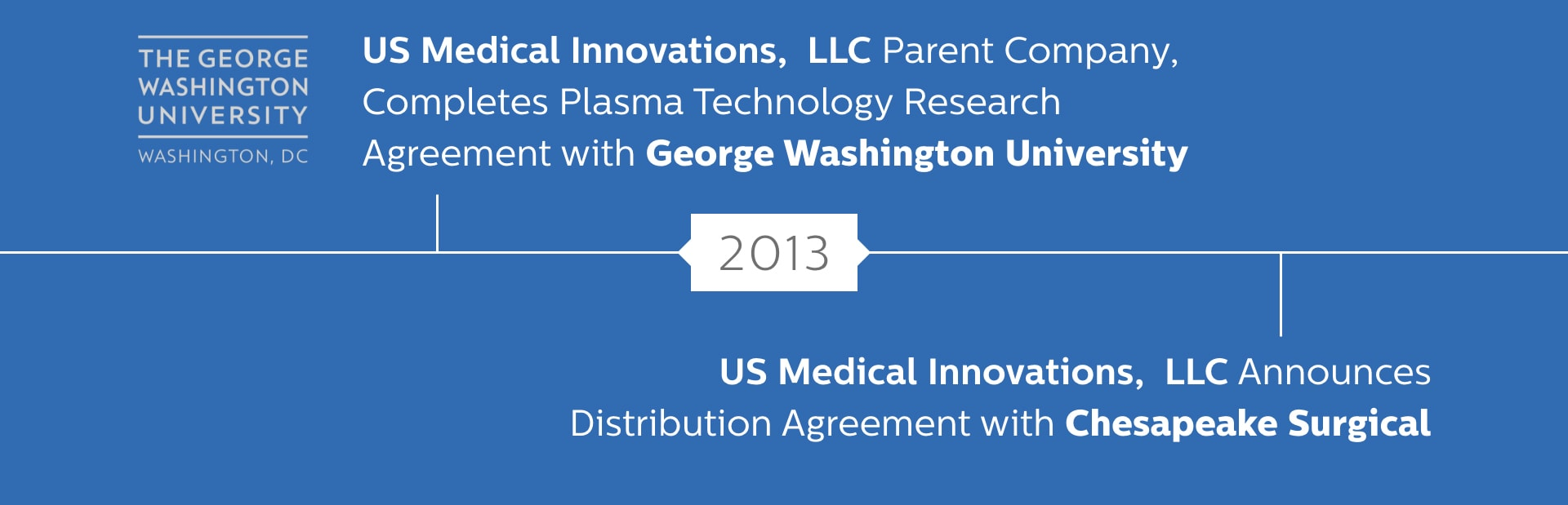 USMI announces agreements with George Washington University and Chesapeake Surgical.