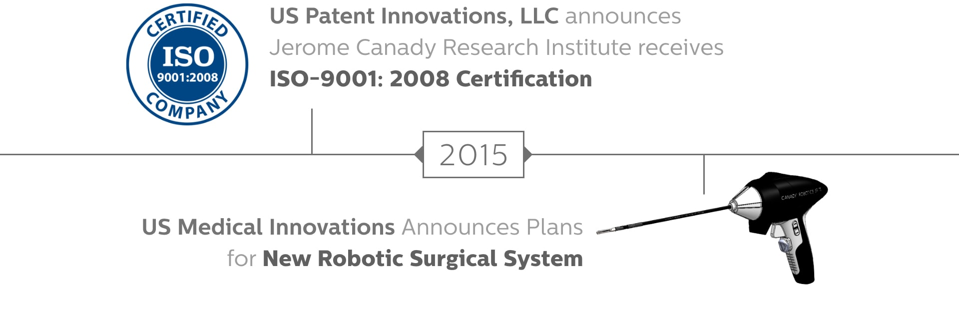 US Medical Innovations announces new robotic assisted surgical system.