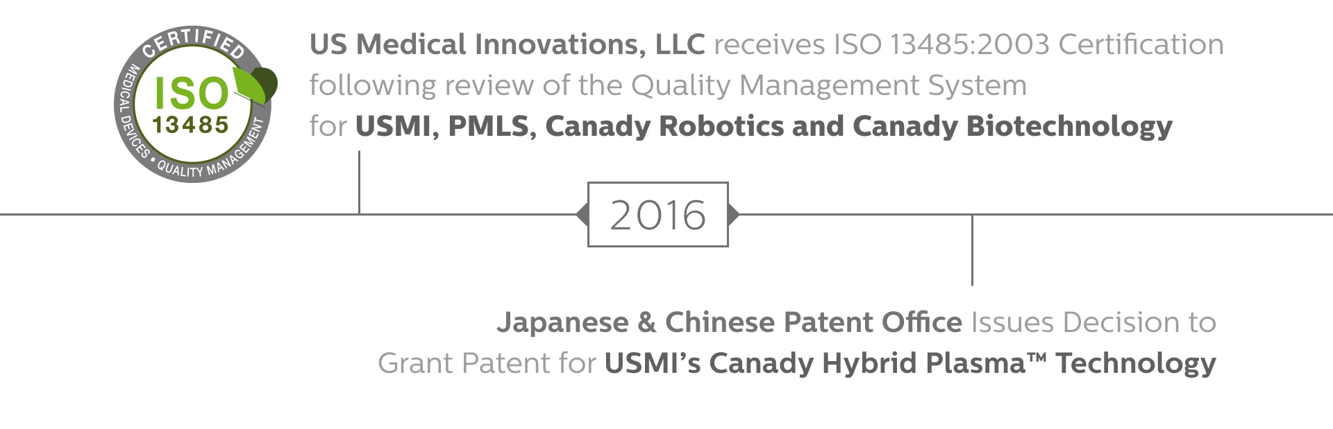 USMI's Canady Hybrid Plasma Technology granted patent in Japan and China.