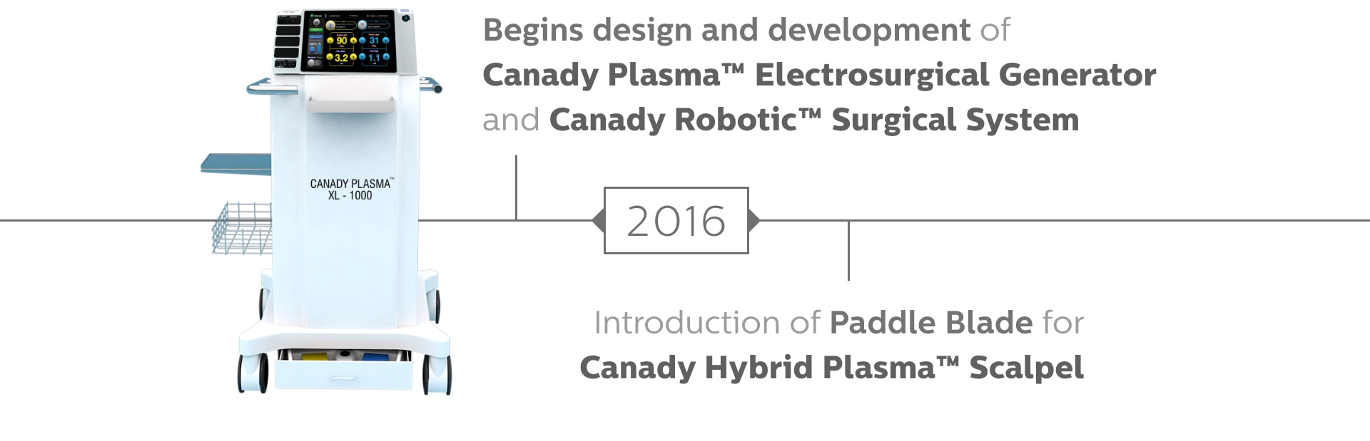 USMI develops new Electrosurgical Generator (ESG), Robotic Surgical System and Hybrid Plasma Scalpel accessories