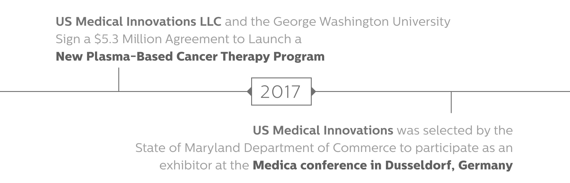 New Plasma-based cancer therapy program agreement with George Washington University