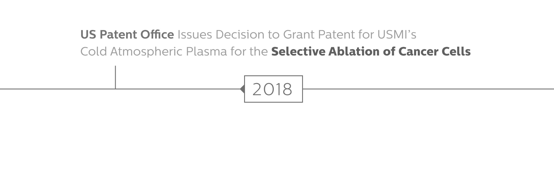 US Patent Office (USPO) and European Patent Office (EPO) award USMI patents for Cold Plasma used for the treatment of Cancer